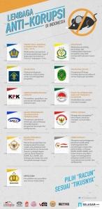 4962_infografis_koruptor_disekeliling_kita_laporkan_777x1600
