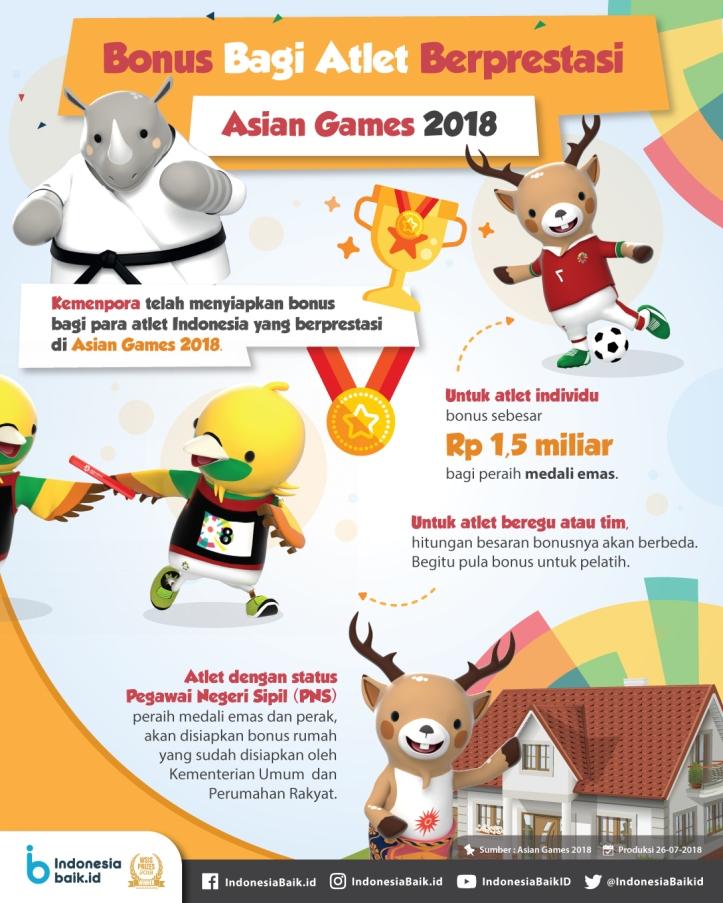 2507_Bonus-Bagi-Atlet-Berprestasi-di-Asian-Games-2018_GP-2