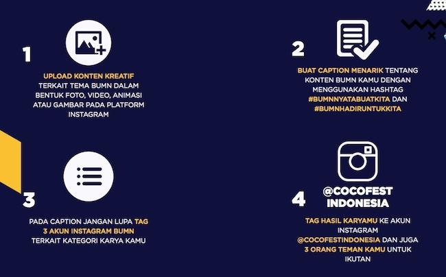 coco festival indonesia